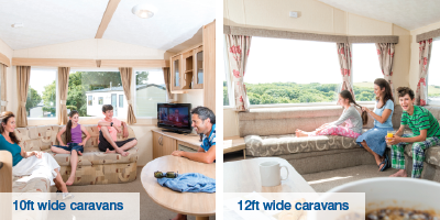 Accommodation comparison